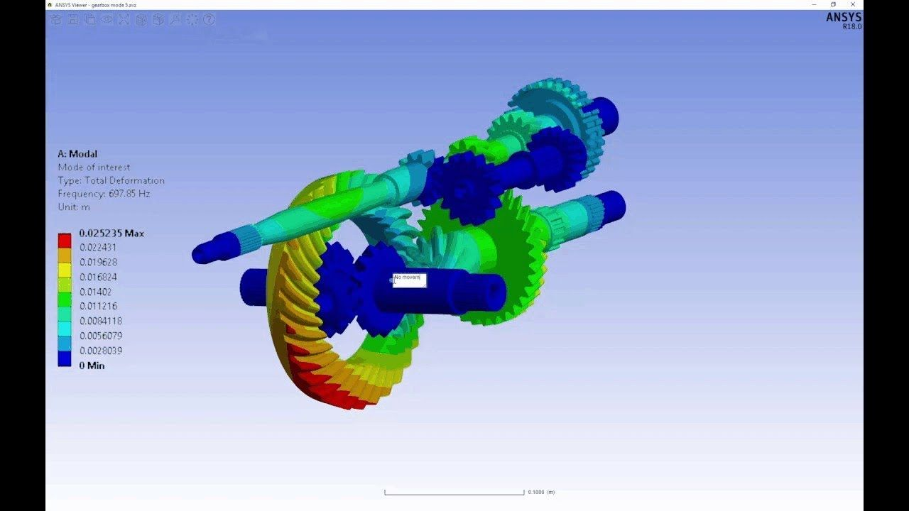 injection molds Reverse Engineering