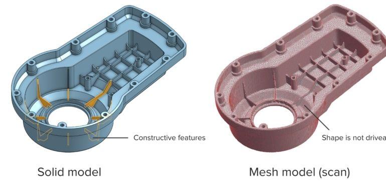 3D-Scan für 3D-Druck