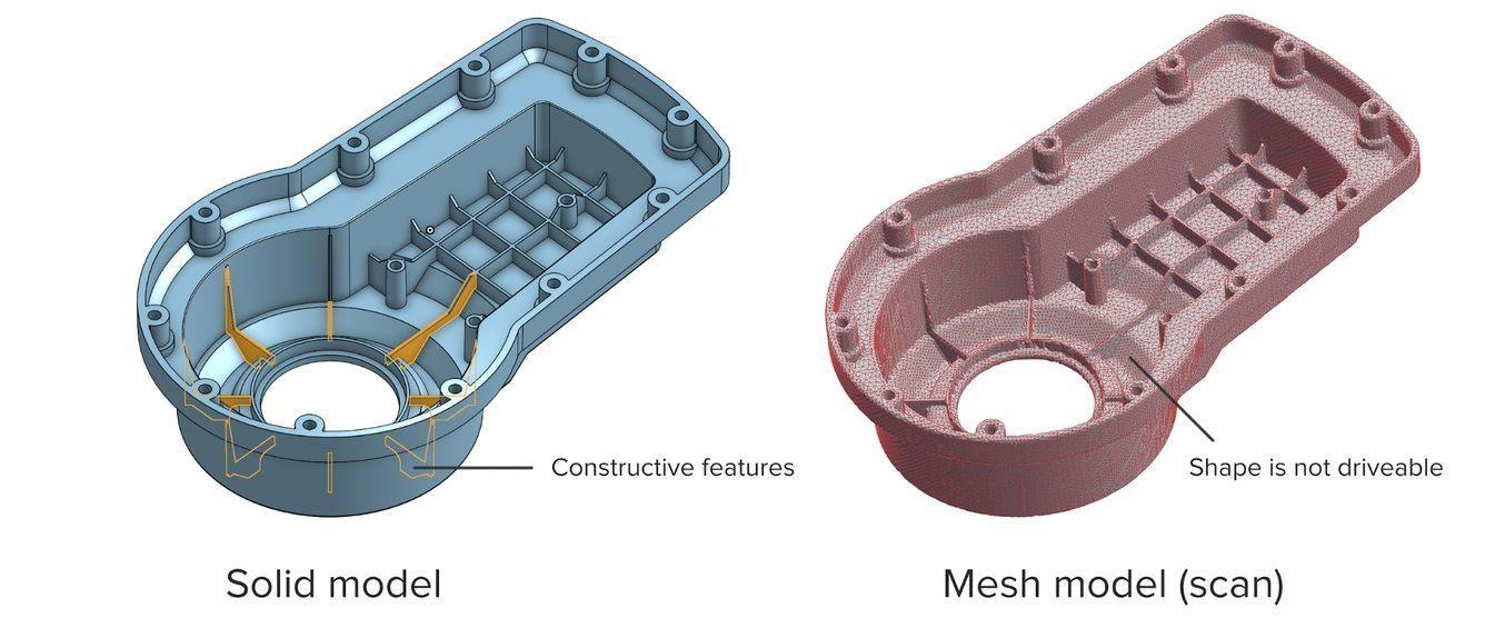 3D-Scan für 3D-Druck: Objekte scannen